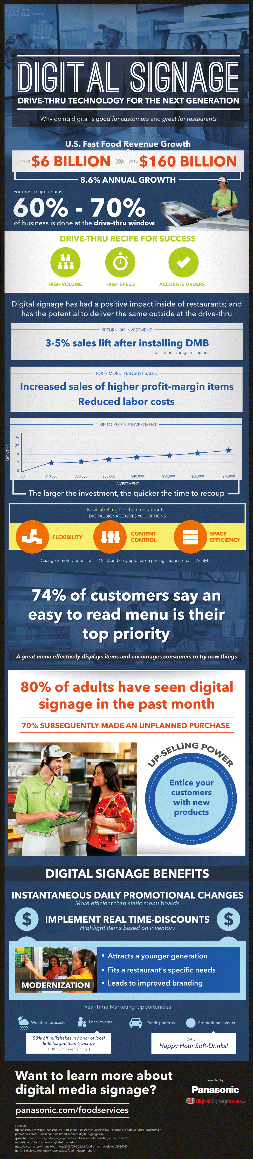 A confluence of factors pushing digital signage into the mainstream [infographic]